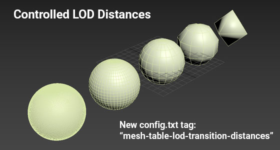 lod_transitions_0.jpg
