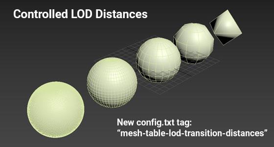 lod_transitions_0.jpg