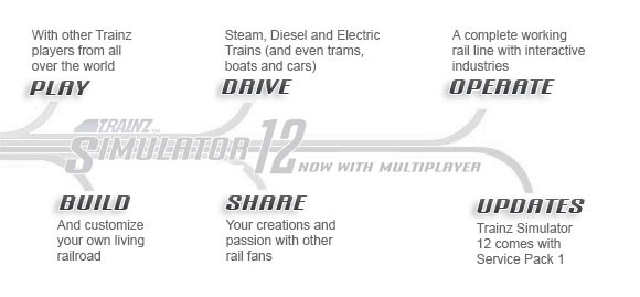 Trainz Simulator 12 Features
